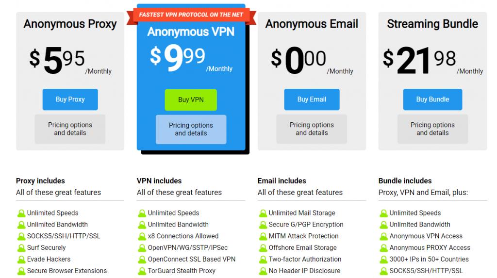 Costi Torguard VPN