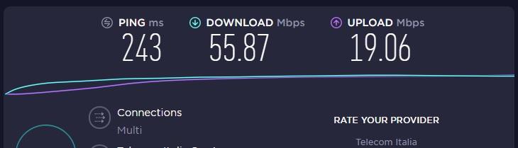 Speedtest senza VPN