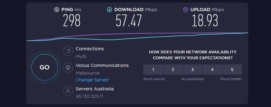 Test effettuato con VPN attiva con un Server Australiano a Melbourne.